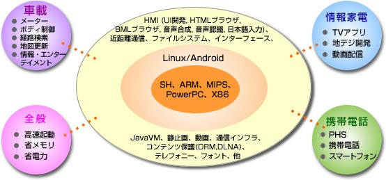androidfujitsuconcept.jpg